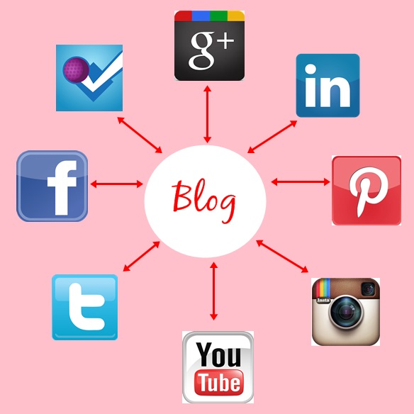 Blog núcleo Redes Sociales